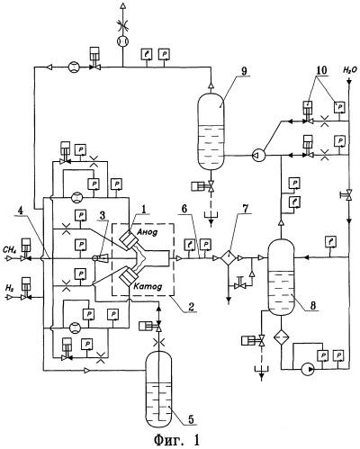 Способ пиролиза углеводородов с получением углеродных наноструктур и устройство для его осуществления