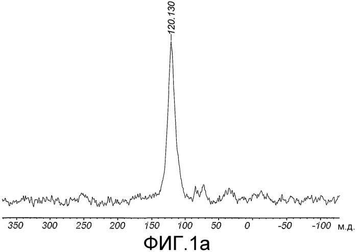 Композиции и способы для мечения стабильным изотопом биологических соединений