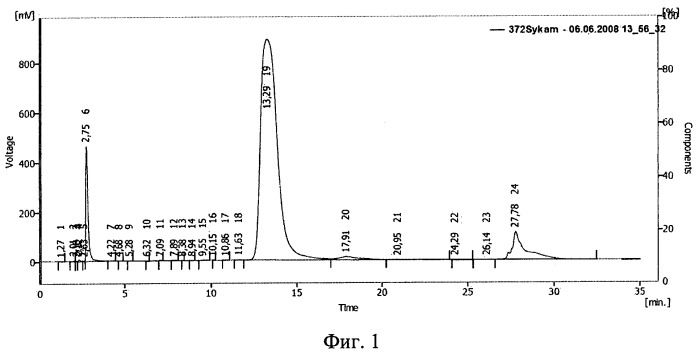 Способ иммобилизации биологически активного вещества (бав) на носитель (варианты) и конъюгат бав-носитель, полученный данными способами