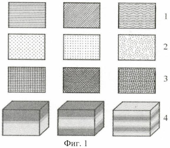 Способ создания неоднородной структуры материала при азотировании в тлеющем разряде