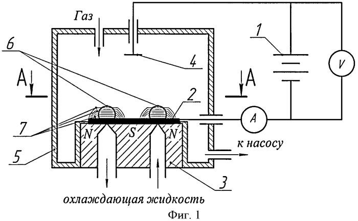 Способ азотирования в плазме тлеющего разряда