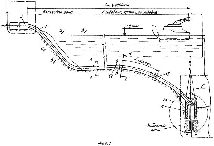 Устройство для проходки скважин с отдаленным забоем