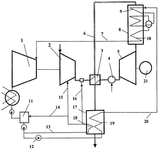 Парогазовая установка с паротурбинным приводом компрессора и регенеративной газовой турбиной