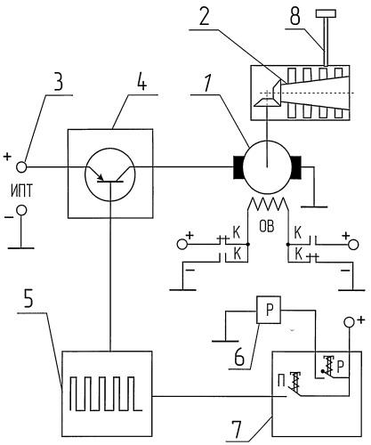 Устройство вращения ротора гтд при визуальном контроле его рабочих лопаток