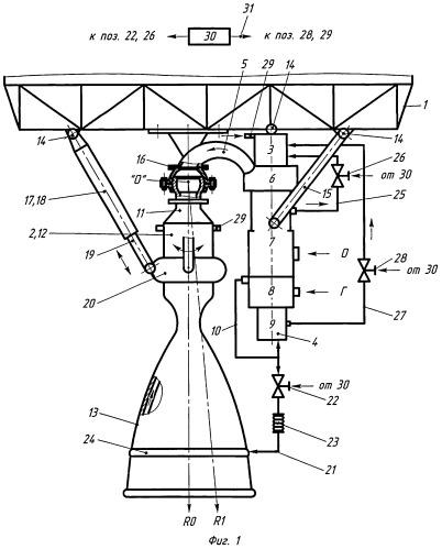 Жидкостный ракетный двигатель с управляемым вектором тяги и узел подвески камеры сгорания жрд