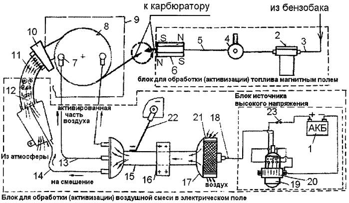 Устройство для подготовки рабочей смеси перед ее сжиганием в двигателе внутреннего сгорания (варианты)