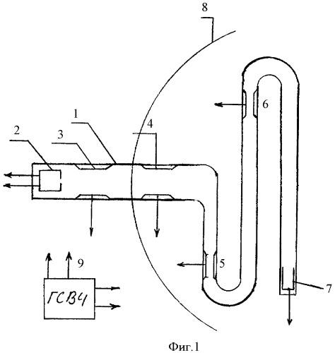 Устройство для воздействия на материальные объекты электромагнитным излучением