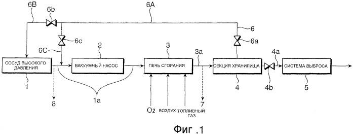 Взрывная система и способ обработки взрыванием