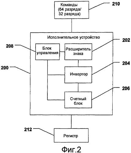 Система и способ подсчета начальных нулевых разрядов и подсчета начальных единичных разрядов в цифровом процессоре сигналов