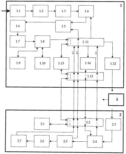 Способ актуализации информации в базах данных объектов управления автоматизированной системы управления специализированного назначения