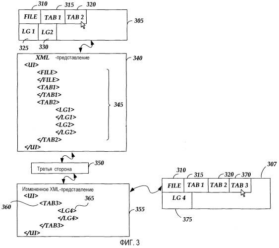 Основанная на разметке расширяемость для интерфейсов пользователя