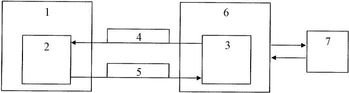 Система определения количеста людей на заданной территории, скорости и направления движения людей