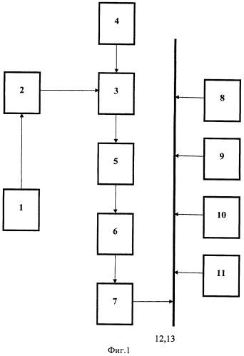 Способ поиска информации в политематических массивах неструктурированных текстов