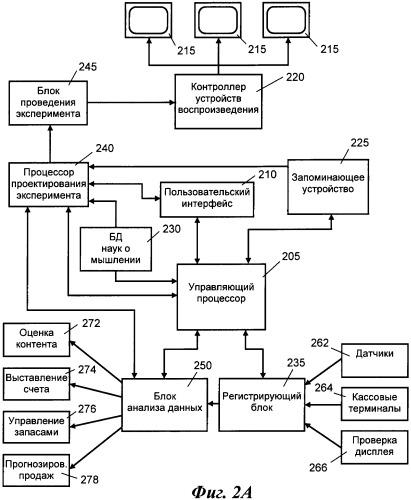 Системы и способы для проектирования экспериментов