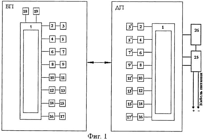 """Автоматизированная система управления и контроля за автотранспортным движением """"реал-тоталь"""""""