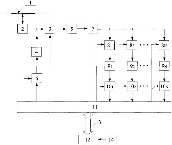 Способ обнаружения гололедных образований на проводах и грозозащитных тросах линий электропередачи