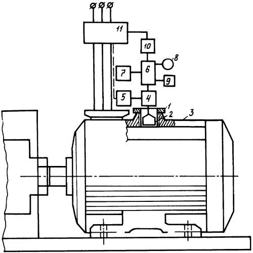 Способ эксплуатационного контроля нагрева и защиты электродвигателей