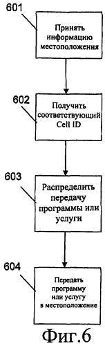 Передача идентификатора соты в справочнике по услугам цифрового мобильного вещания для локализованной широковещательной передачи