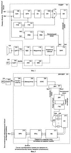 Кодер, передающее устройство, система передачи и способ кодирования информационных объектов