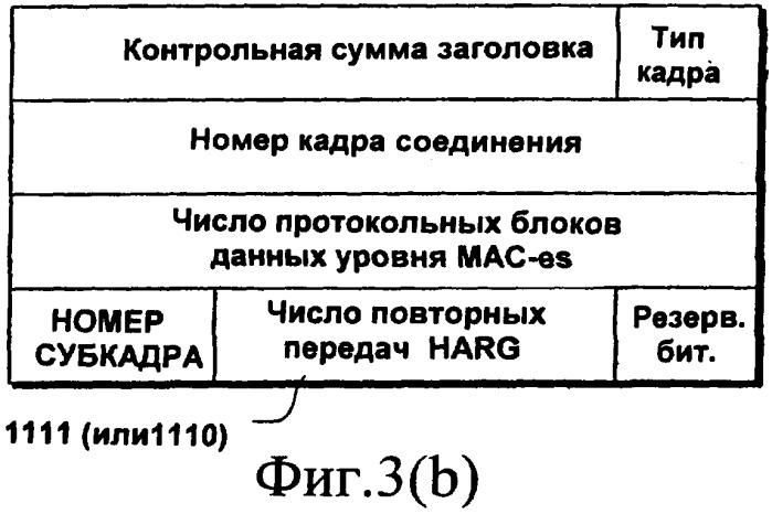 """Использование заголовка кадрового протокола для сообщения контроллеру радиосети о том, что узел """"в"""" не способен определить или точно определить число повторных передач"""