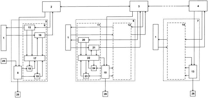 Способ построения системы единого времени с использованием двунаправленных цифровых каналов электросвязи