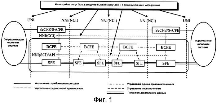 Способ обработки запроса на трансляцию сетевых адресов на уровне портов в сети передачи данных