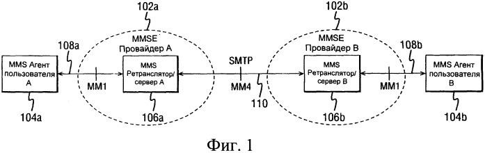 Способ и система передачи мультимедийного сообщения множеству получателей