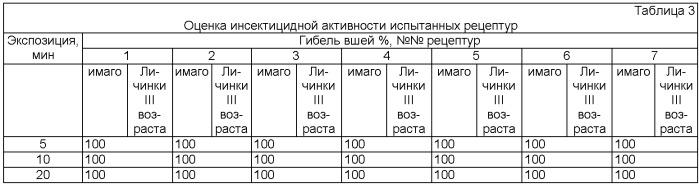 """Инсектицидный состав """"дис"""""""