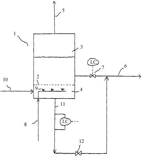 Способ эксплуатации барботажного колоночного реактора