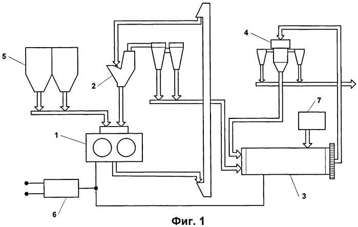 Способ измельчения неэлектропроводного материала, цемент или добавка, полученные этим способом, а также способ повышения износостойкости мелющих тел и способ повышения показателя текучести продукта с использованием способа измельчения