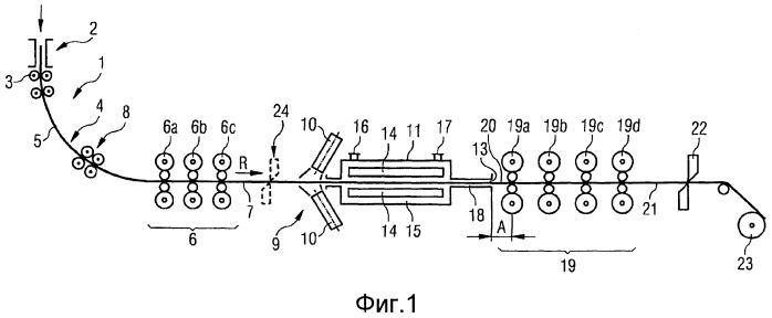Способ производства горячекатаной стальной полосы и комбинированная установка для реализации этого способа