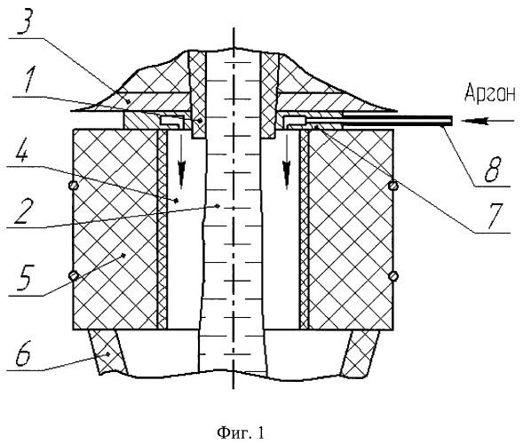 Устройство защиты струи металла от окисления при разливке