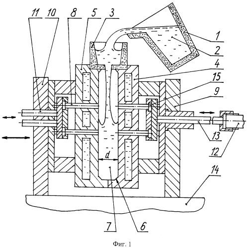 Способ изготовления расходуемых электродов