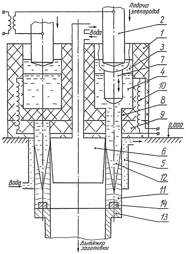 Способ электрошлакового литья трубных заготовок
