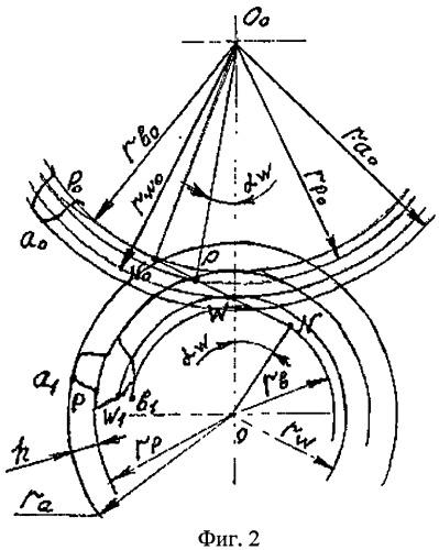 Способ снятия заусенцев и фасок на торцах зубьев цилиндрических зубчатых колес больших типоразмеров на универсальных токарно-карусельных станках