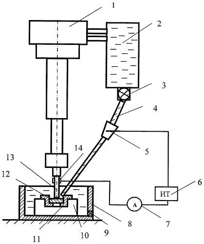 Трибоэлектрохимический способ сверления хрупких диэлектрических материалов