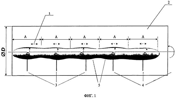 Способ автоматической электродуговой наплавки под флюсом наружных или внутренних поверхностей тел вращения