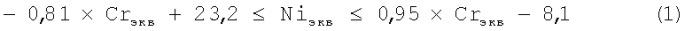 Сварное соединение, образованное металлом сварного шва на основе нержавеющей стали для сваривания стального листа, имеющего покрытие из сплава на основе цинка