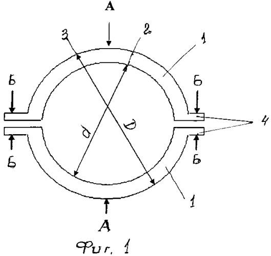 Способ восстановления колес транспортного средства