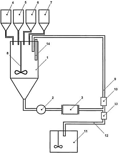 Способ приготовления водно-цементной смеси и установка для его осуществления