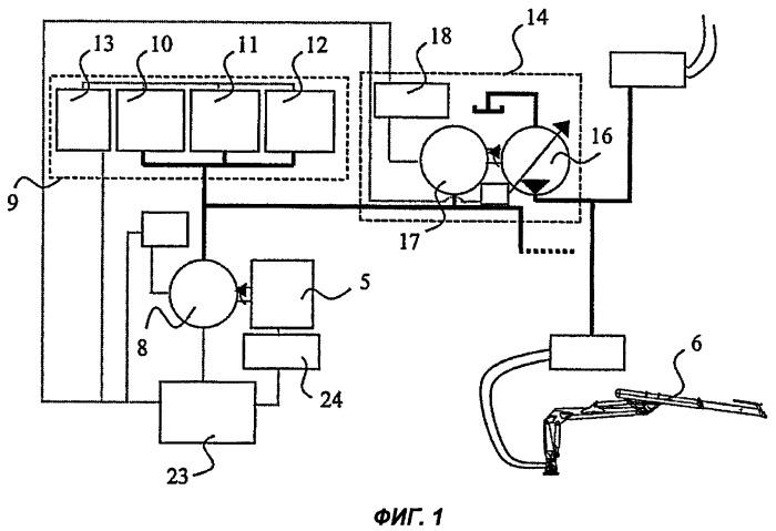 Способ и устройство для передачи мощности машины, используемой в лесном хозяйстве