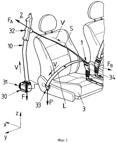 Устройство ремня безопасности для автомобиля