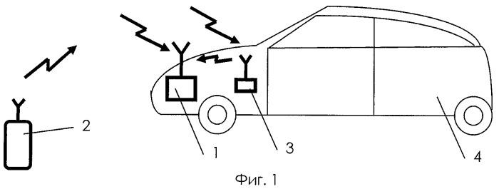 Способ и устройство защиты от перехвата кода радиосигнала системы дистанционного управления