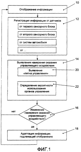 Интерактивное устройство управления и способ эксплуатации интерактивного устройства управления