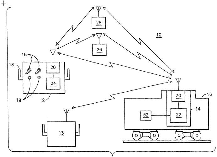 Способ и система для беспроводного дистанционного управления локомотивом с использованием неявной последовательной нумерации сообщений