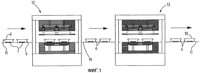 Способ герметичной упаковки предметов, установка для герметичной упаковки предметов и упаковка для предметов