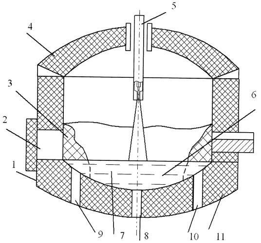 Дуговая сталеплавильная печь постоянного тока