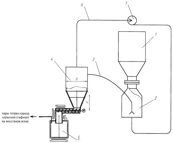 Способ подачи тетрахлорида циркония (гафния) в реактор восстановления