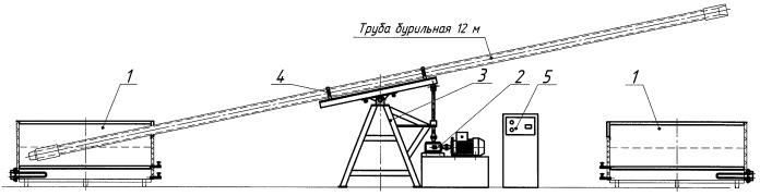 Мобильное оборудование для фосфатирования замков бурильных труб