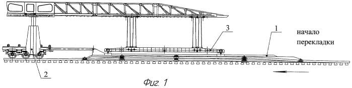 Способ перекладки рельсовых плетей с заменой рабочего канта, в том числе в кривых, и устройство для осуществления способа